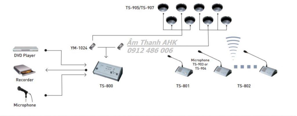 Bộ hội thảo không dây Toa TS-900