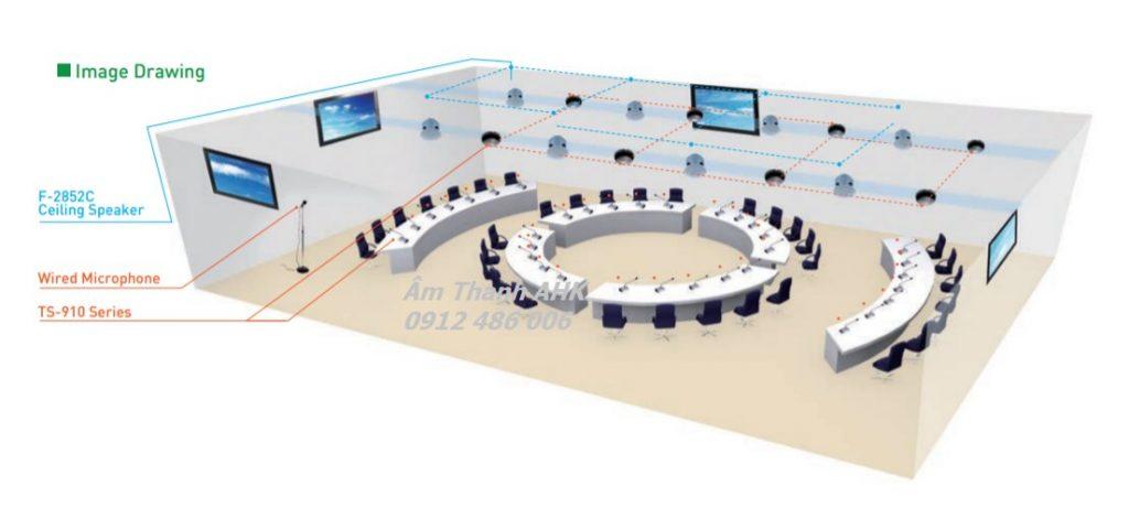 Mô hình bố trí thiết bị âm thanh hội nghị