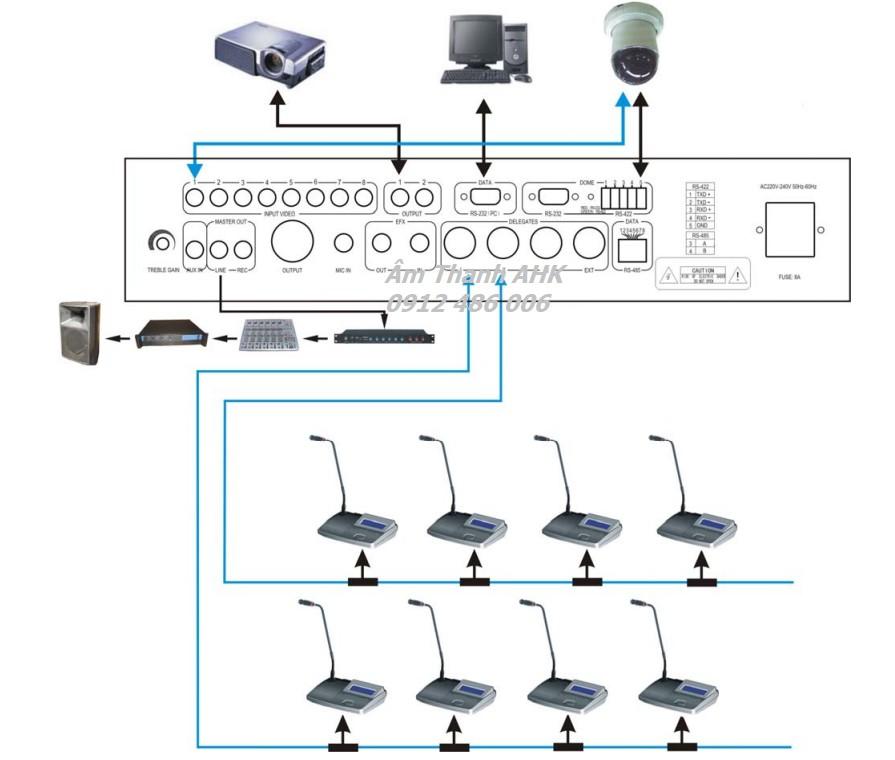 giải pháp âm thanh điểm danh , biểu quyết OBT-6000