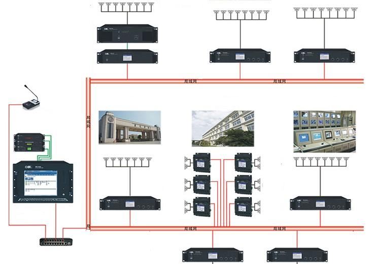 Hệ thống âm thanh thông báo không dây IP