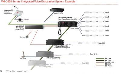 Một hệ thống loa âm trần Toa