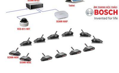 Hệ thống âm thanh hội thảo Bosch