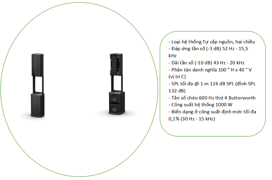 Loa nghe nhac karaoke Bose F1 model 812