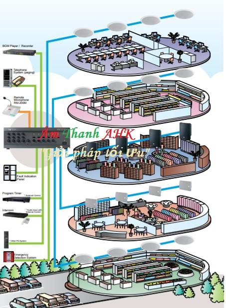 HỆ THỐNG VM-2000 - 5 ZONES