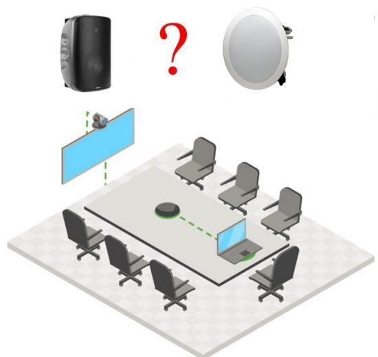 Loa âm trần hay loa treo tường phòng họp